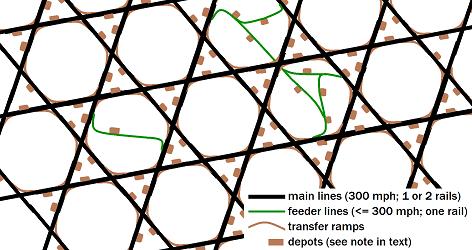 Exemplary Grid
